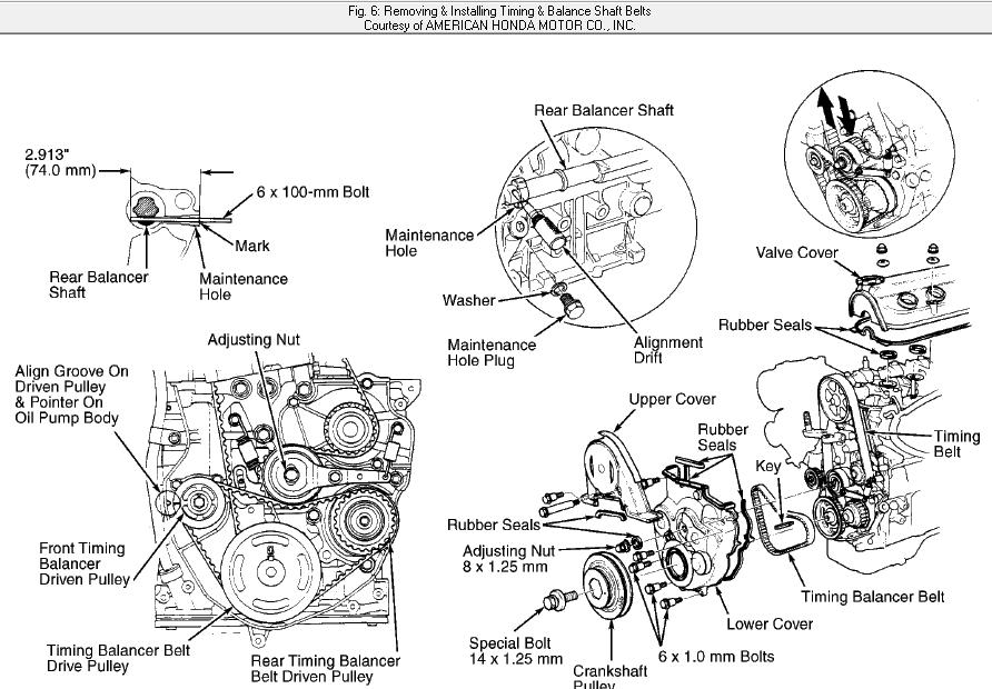 1995 accord four cylinder  maintenance on a regular basis