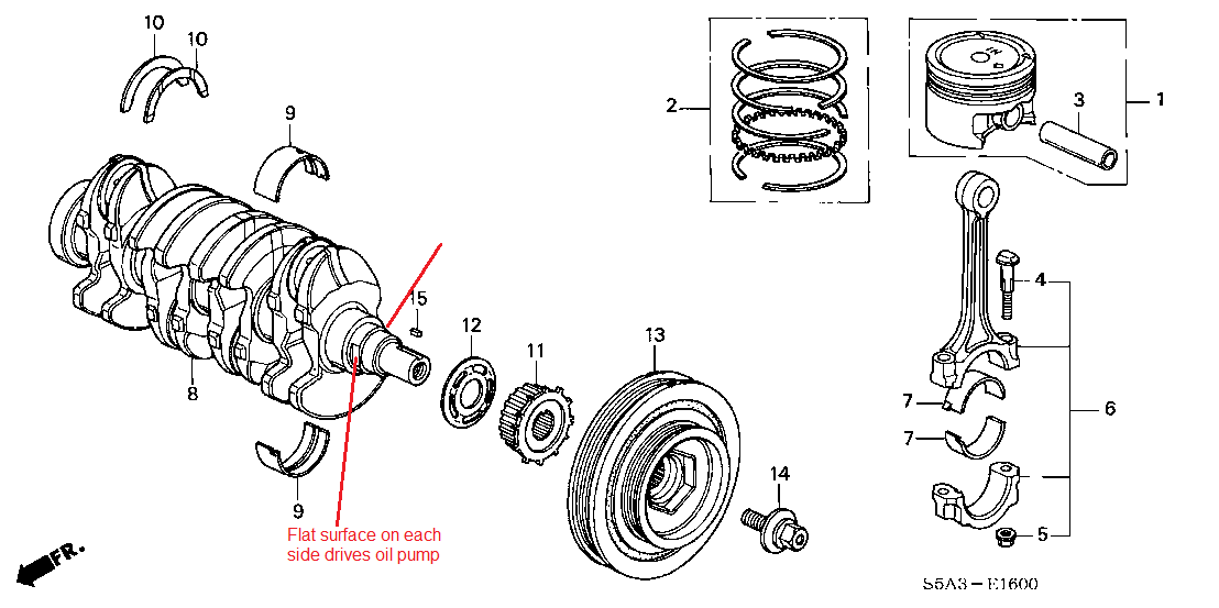 2002 honda civic 1 7l    how do you line up the oil pump on the crank    the rotating mechanism