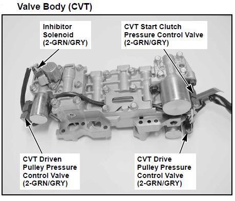 2005 honda civic hybrid transmission shudder