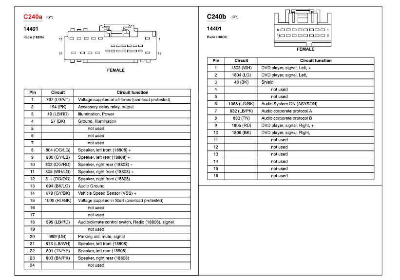 2006 expedition wiring diagram  wiring  wiring diagrams