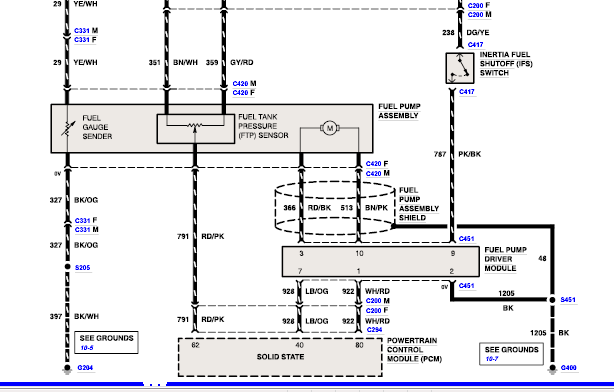 2000 ford mustang fuel pump wiring diagram 2002 ford mustang gt fuel pump wiring diagram - somurich.com ford mustang fuel pump wiring diagram