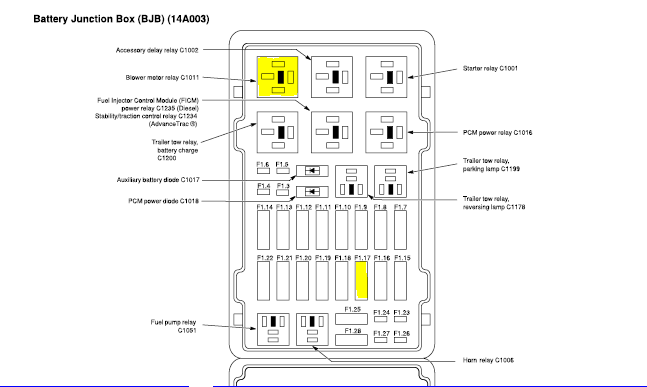 2011 ford expedition fuse box diagram html