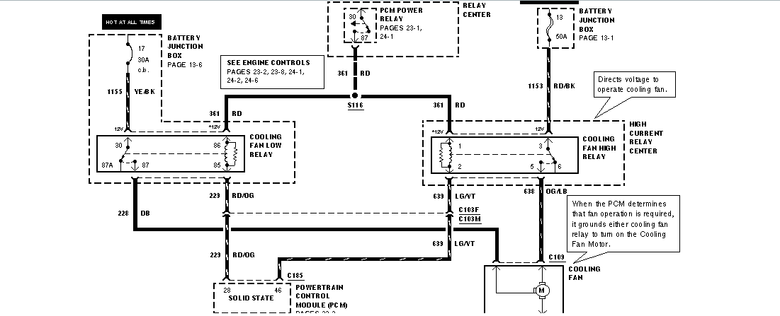 crown victoria cooling system diagram