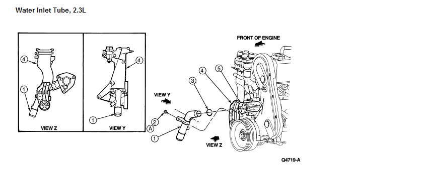 95 ford ranger water pump 2 4 l cannot get the water pump out no 95 Ford Ranger Fuse Diagram remove the lower radiator hose clamp and disconnect the lower radiator hose (8286) from the water pump inlet tube (8290)