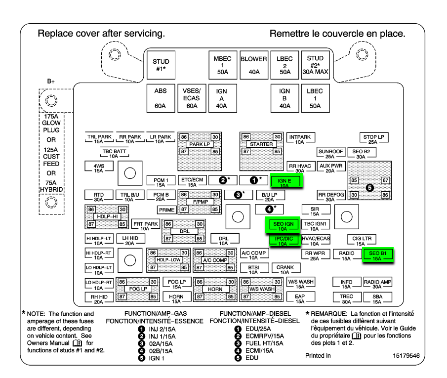 2005 Gmc Fuse Diagram Layout Wiring Diagrams \u2022rhlaurafinlaycouk: 2004 Duramax Dash Wiring Diagram At Gmaili.net