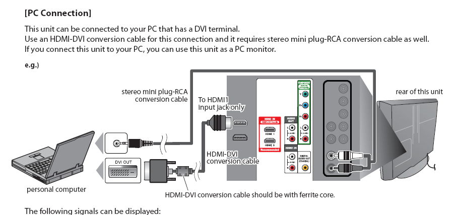 Where To Use In Flat Screen Hdmi Cable : I have an hp pavilion dv laptop connected via hdmi