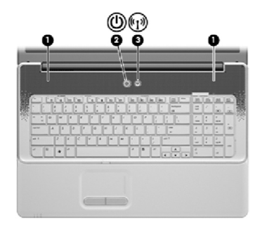 NOT A PRINTER! Laptop: HP G-61 CANNOT CONNECT to internet
