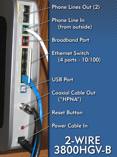 Where is the residential gateway box located on 2wire uverse connection diagram, time warner connection diagram, u-verse diagram, at&t network diagram, at&t modem diagram,