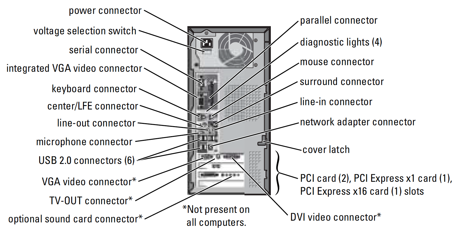 Dell Motherboard Wire Diagram 3000 Wiring Master Blogs Dimension 4700 Xps 410 Manual Desktop