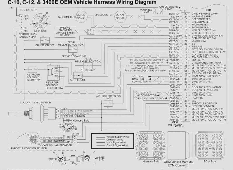 cat 3406e wiring harness example electrical wiring diagram u2022 rh cranejapan co Cat 3406E Shop Manual 3408E Cat Engine