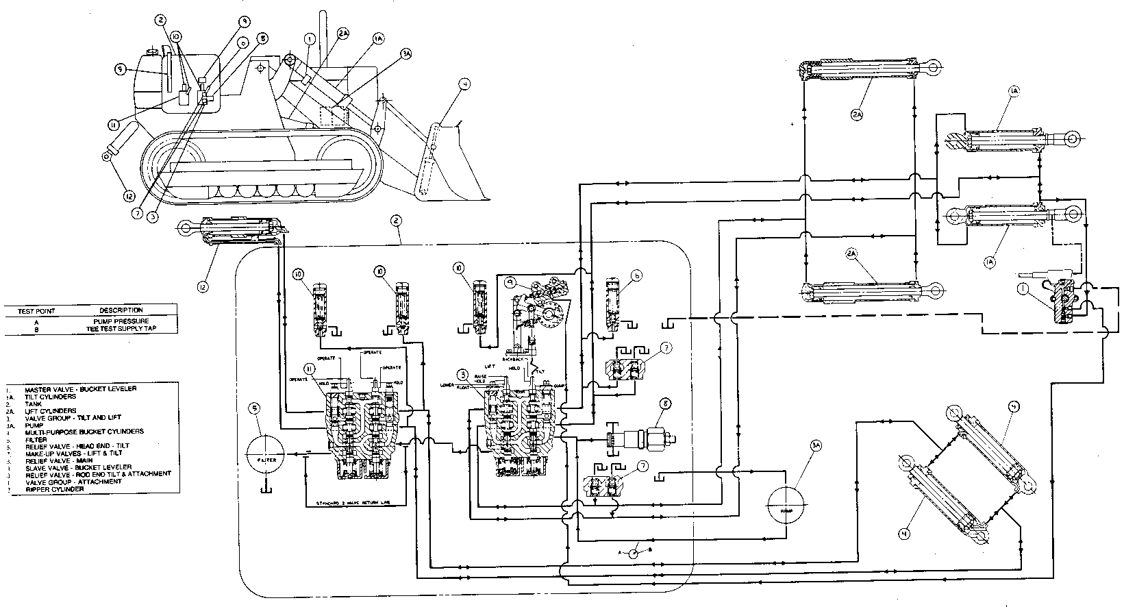 need hydrualic and electrical schematics for cat 941b ser ... caterpillar 3208 marine engine diagram