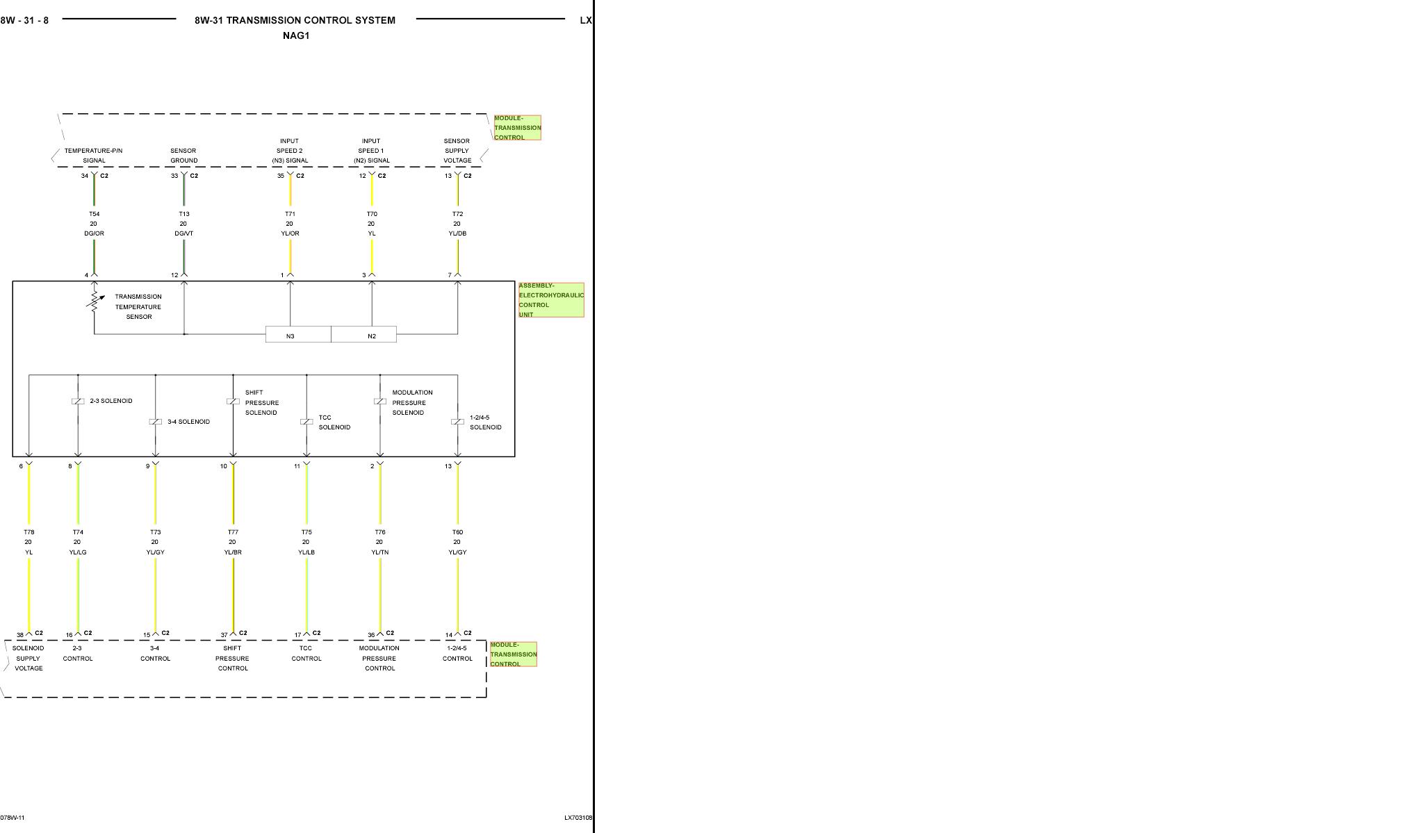 Dtc 731 Transmission Type Nag1
