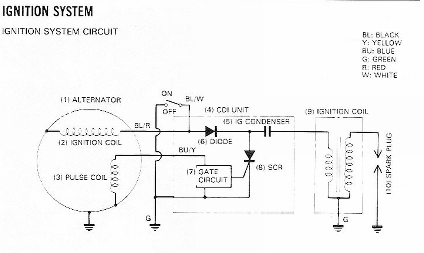 2011 04 14_051908_1981_express_sr_ignition is a wiring diagram available for a 1981 honda mp brakehp1  at reclaimingppi.co