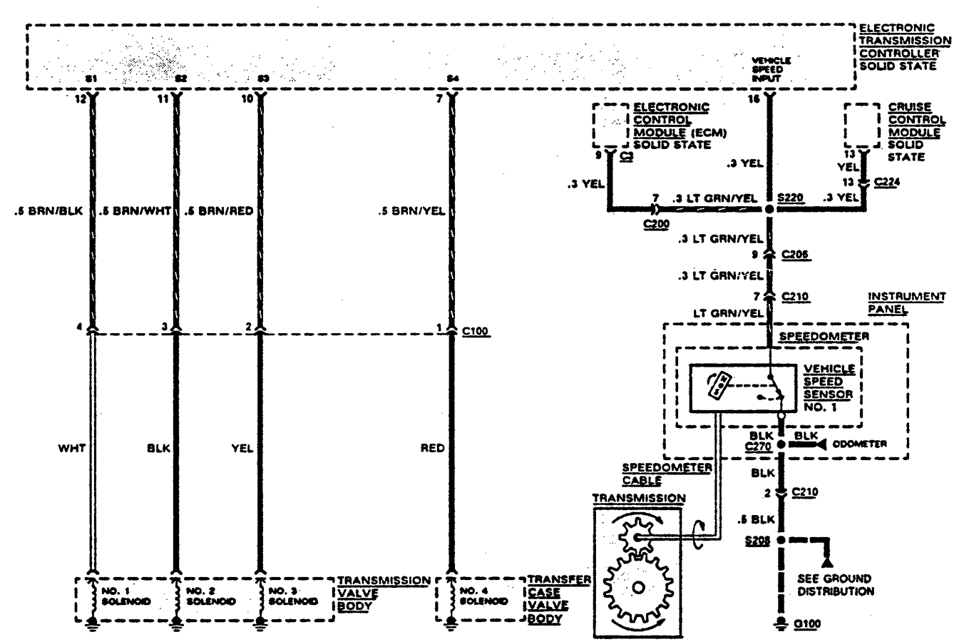 The Routing Diagram Of This 1988 Isuzu Trooper Wiring Diagram Is Check