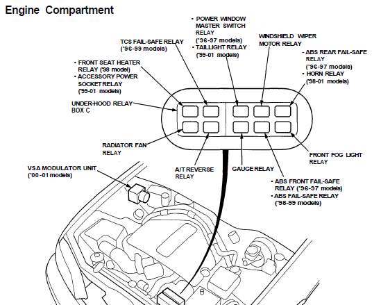 where is the ac relay and fuse in a 98 acura 3 5 rl