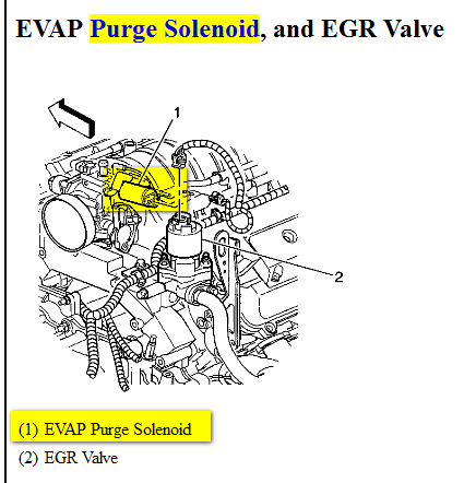 A Code 443 On My 2000 Cadillac Dts What Does It Need