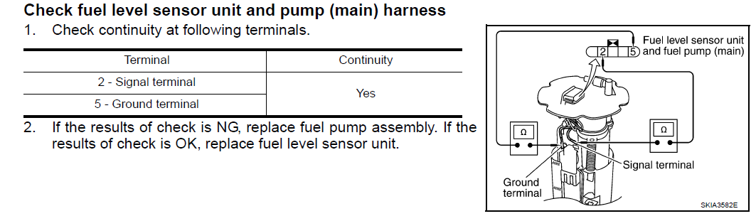 how to change fuel pump in a 2012 chevrolet express 1500