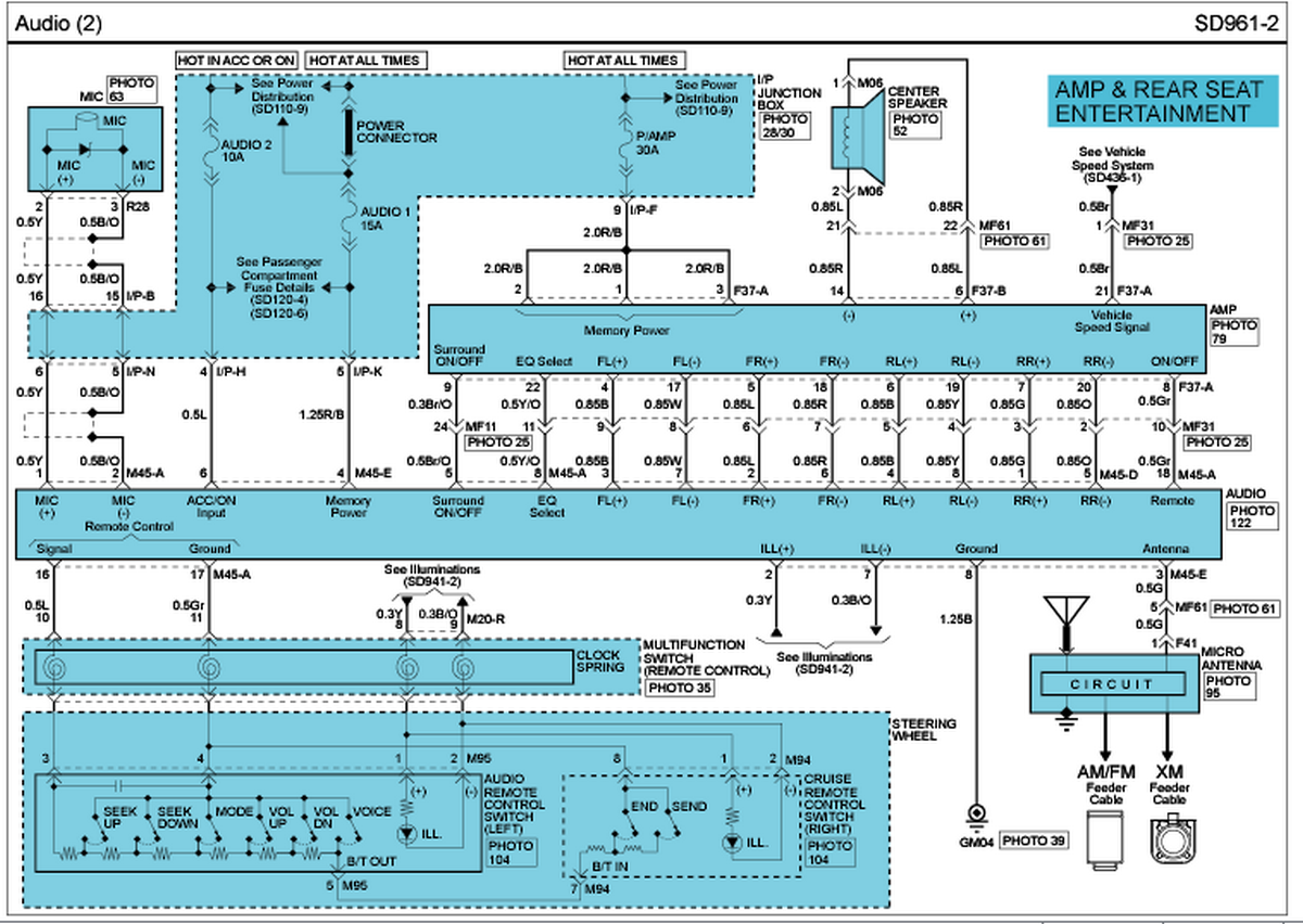 Wiring Diagram 2002 Hyundai Santa Fe - Wiring Diagram M2 on
