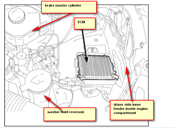 2012 12 09_203938_2012 12 09_133824 where is the ecu or ecm located on a dodge sprinter 3500? (2009 2007 dodge sprinter fuse box diagram at virtualis.co