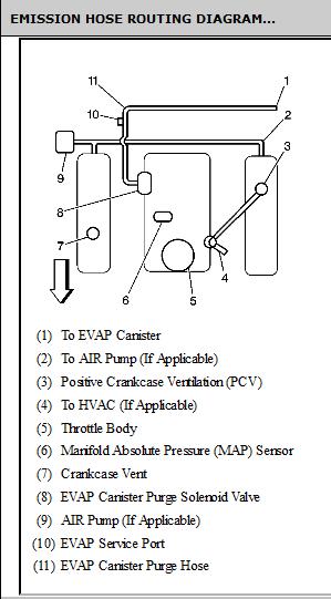 Vacuum Line Diagram For A 2004 Gmc Sonoma 4 3 V6 Vortec