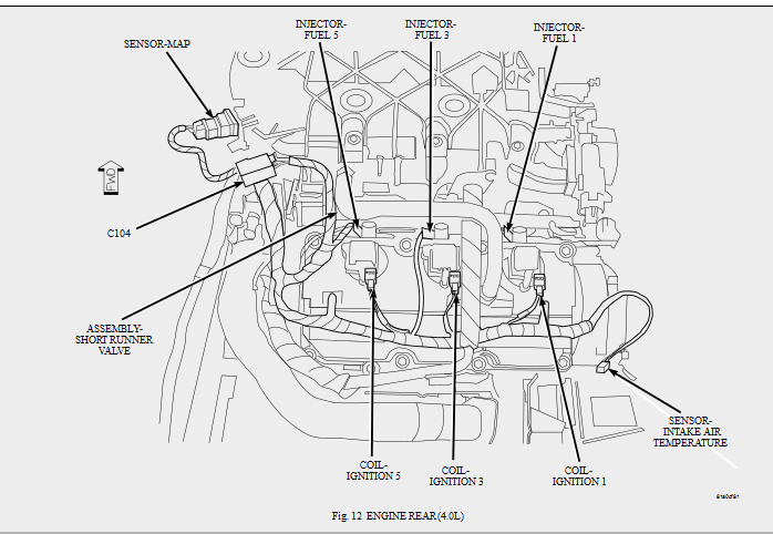 code p2017 where is the intake manifold runner position