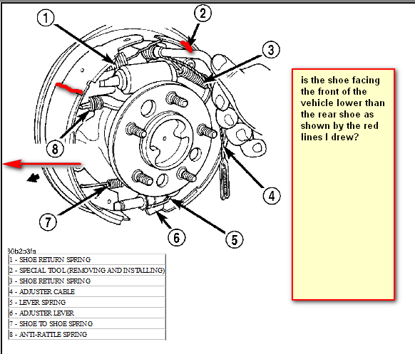 I Replace The Rear Brake Shoes  On My 2001 Ram 1500 With