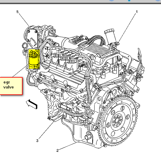 how to locate and replace egr valve in 1999 pontiac firebird