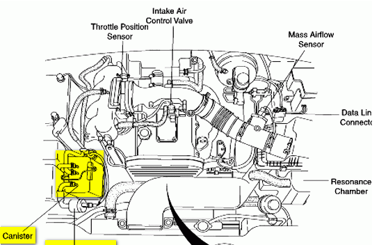 where is the evap purge valve located on a 2001 kia sportage