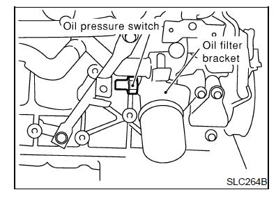 Oil Filter Location 2001 Forman