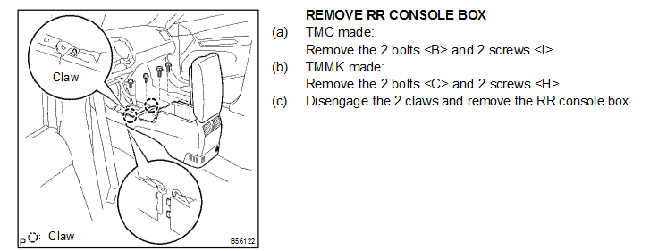 How To Change The Gear Shifter Light On The Toyota Camry