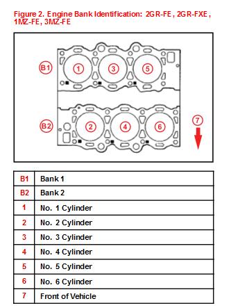 denso wiring diagram 3 where is bank2 sensor2 on 2007 lexus es350 #10
