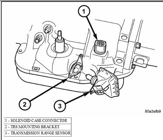 Dodge Transmission Range Sensor Location