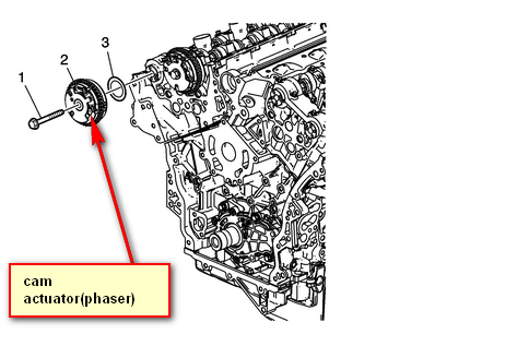 [DIAGRAM_38IS]  I get an intermittent check engine light on my 2007 Aura, 3.6 L. Autozone,s  code reader indicated cam or crank sensor | 2007 Saturn Aura Fuel Filter |  | JustAnswer