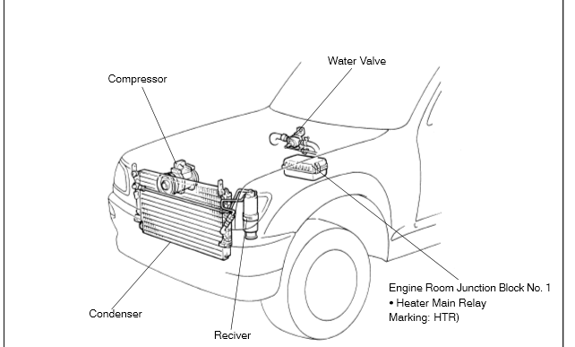 Where Is The Ac System Orifice Tube Located On A 2000 Toyota Tacoma