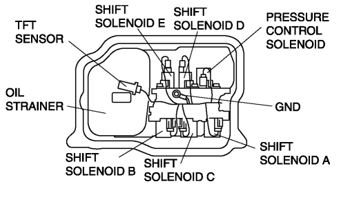 Cadillac Sedan Deville 4 6 Engine Diagram together with Ford Taurus 2000 Ford Taurus Power Steering Hose Replacement further 6y8cg Trouble Code 83 Tcc Solenoid Tell Parts People Need So Far together with 2003 Chevrolet Impala Jerks After Stopping together with P2757 2011 toyota camry. on transmission fluid pressure sensor