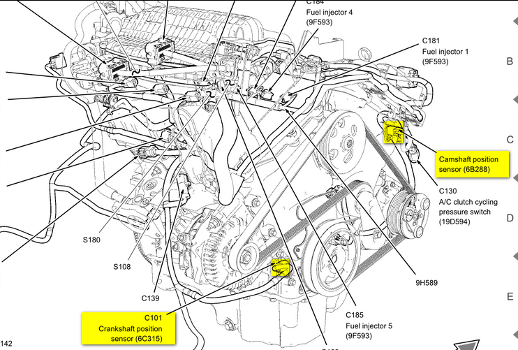 Ford 500 Engine Diagram - Owner Manual & Wiring Diagram  Ford Escape Alternator Wiring Diagram on 2005 ford escape coil diagram, 2005 ford escape trailer wiring diagram, 2005 ford escape heater diagram, 2001 ford escape alternator wiring diagram, 2003 ford escape alternator wiring diagram, 2005 ford escape brakes diagram,