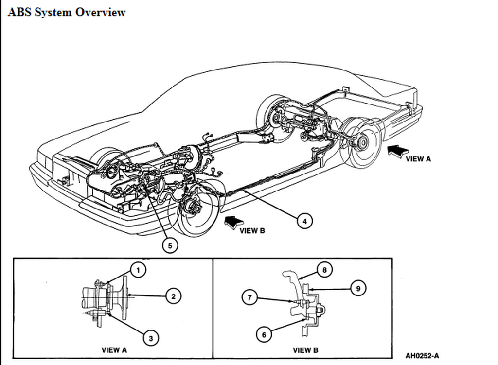 7pc62 Mercury Grand Marquis Ls Need Brake Line Diagram on 1994 Ford F 150 Engine Diagram