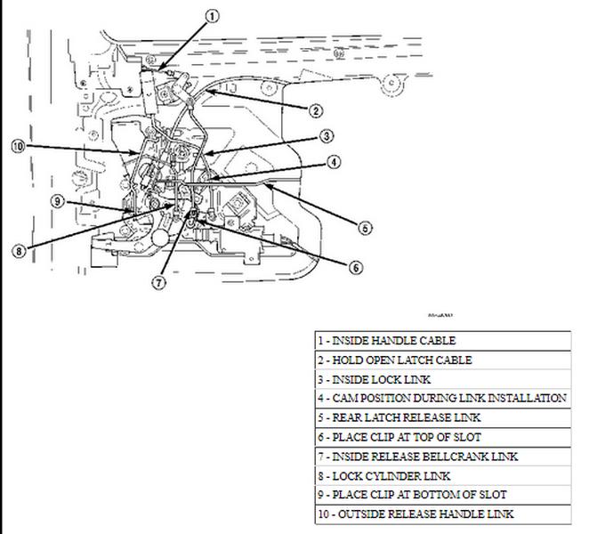 2013 04 25_214525_2013 04 25_154250 chrysler town & country the rear passenger door will not,2012 Chrysler Town And Country Rear Door Wiring Diagram