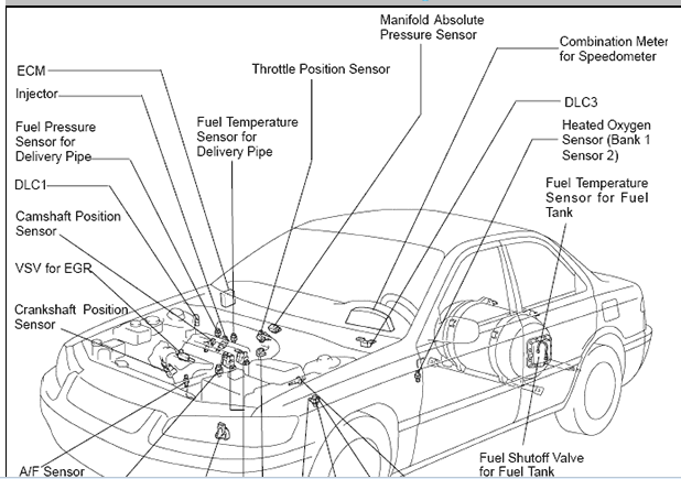 Where Is The Mass Air Flow Sensor Located In A Toyota Camry 2001rhjustanswer: 2000 Toyota Camry Sd Sensor Location At Gmaili.net