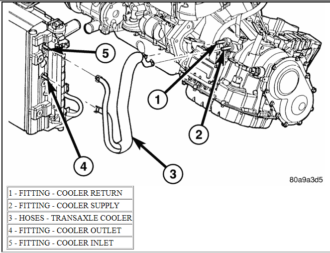 93 Ford F 150 Wiring Diagram Http Wwwjustanswercom Ford 47us9ford