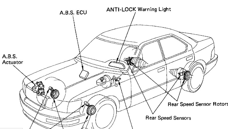 where is the traction control module located on a 1992 lexus sc400  i thought nit was under thr