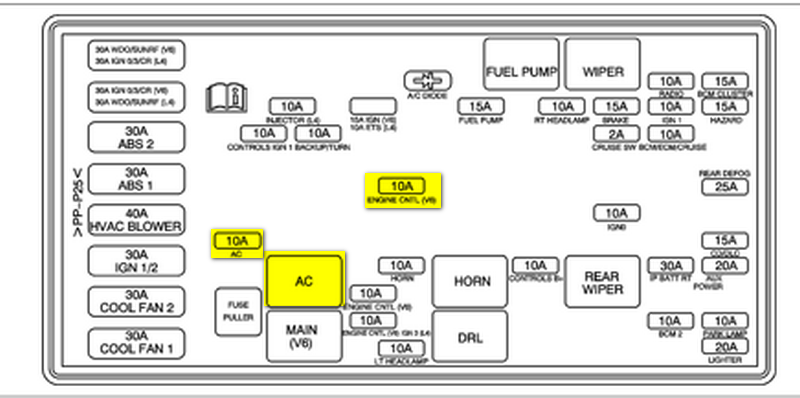 saturn l100 fuse box diagram