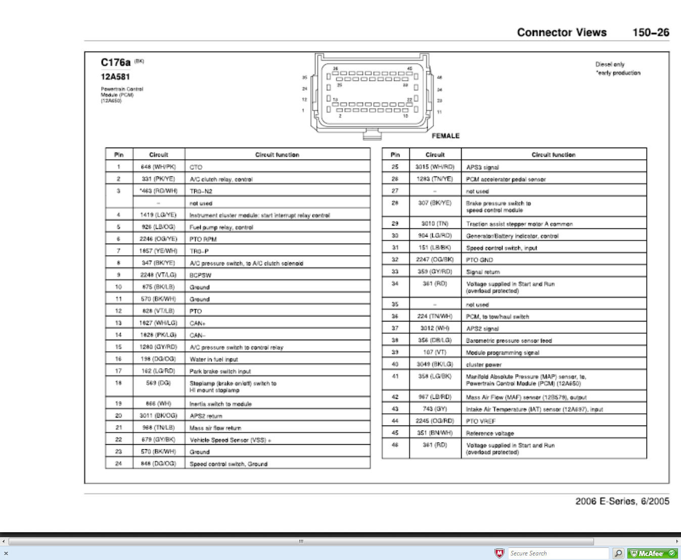 i need the pinout for ecm on a 2006 ford e350 with 6 0 diesel. Black Bedroom Furniture Sets. Home Design Ideas