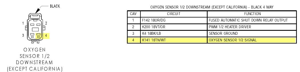Have A 2002 Dodge Dakota 4 X 4 3 9v6 Installing A Hydrogen
