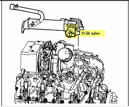 2004 gmc truck engine diagram 2000 gmc jimmy engine