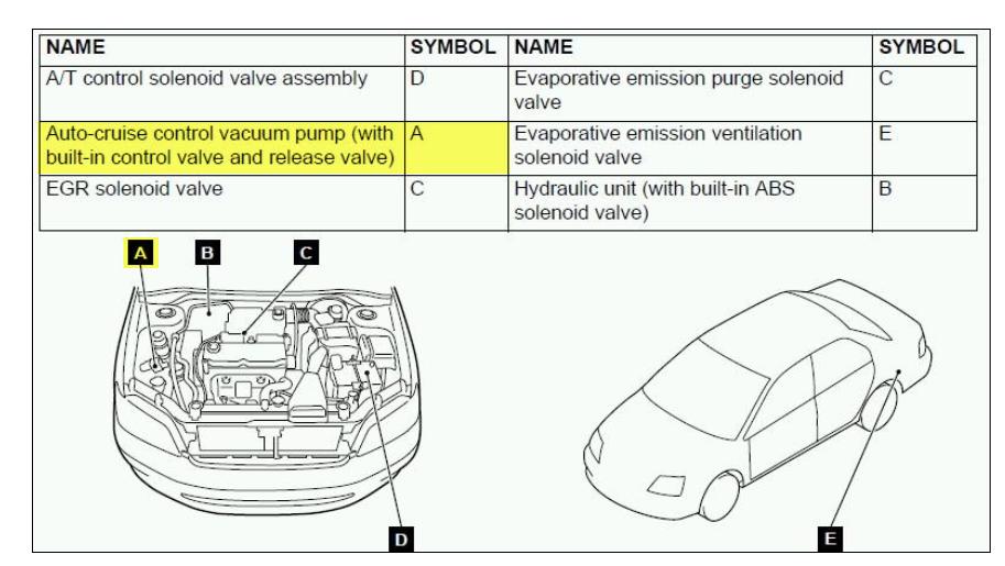 I Have A Mitsubishi Lancer 2003 Oz Rally And Im Having Trouble. Mitsubishi. 2005 Mitsubishi Lancer Emission Control Diagram At Scoala.co