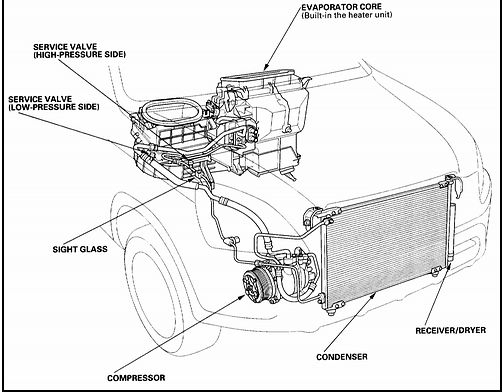 I Have A 2002 Honda Crv  The Ac Compressor Exploded And I Need To Replace The Entire System  I