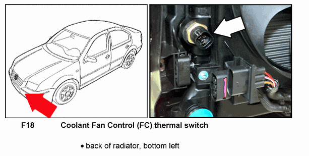 Have A 199 Vw Jetta Vr6  The Fans Failed To Shut Off Even With The Keys Out    Had The Aux  Fan