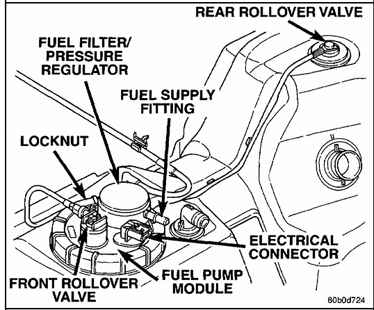 I Have A 1998 Dodge 1500 V8 Fuel Injected When Accelerating The