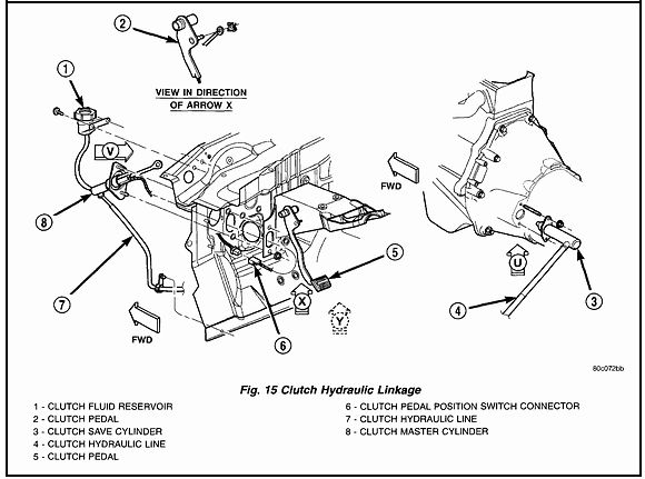 2001 dodge dakota 3 9 5 spd std  installing a clutch master and clutch and having trouble